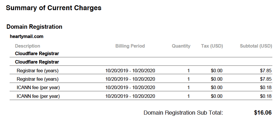 duplicate_charge