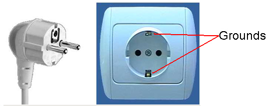 Around the World with Power Plugs - Engineering and