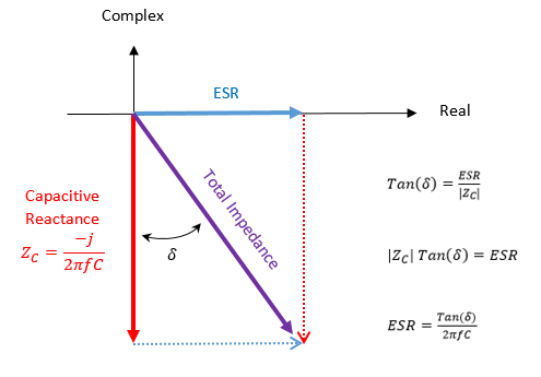 Calculating capacitor ESR from Tan(δ) - Tech Tips