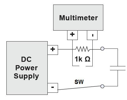 Understanding How to Measure Supercapacitor Leakage Current