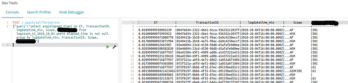 Want to elasticsearch sql select the decimal column output