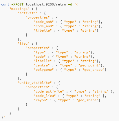 ElasticSearchJS] Different results when I execute the same