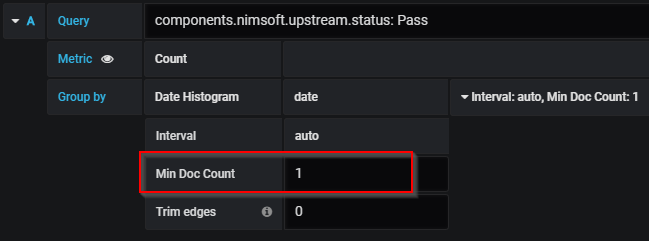 Screenshot_2020-10-27 Alerting when count is 0 or no data