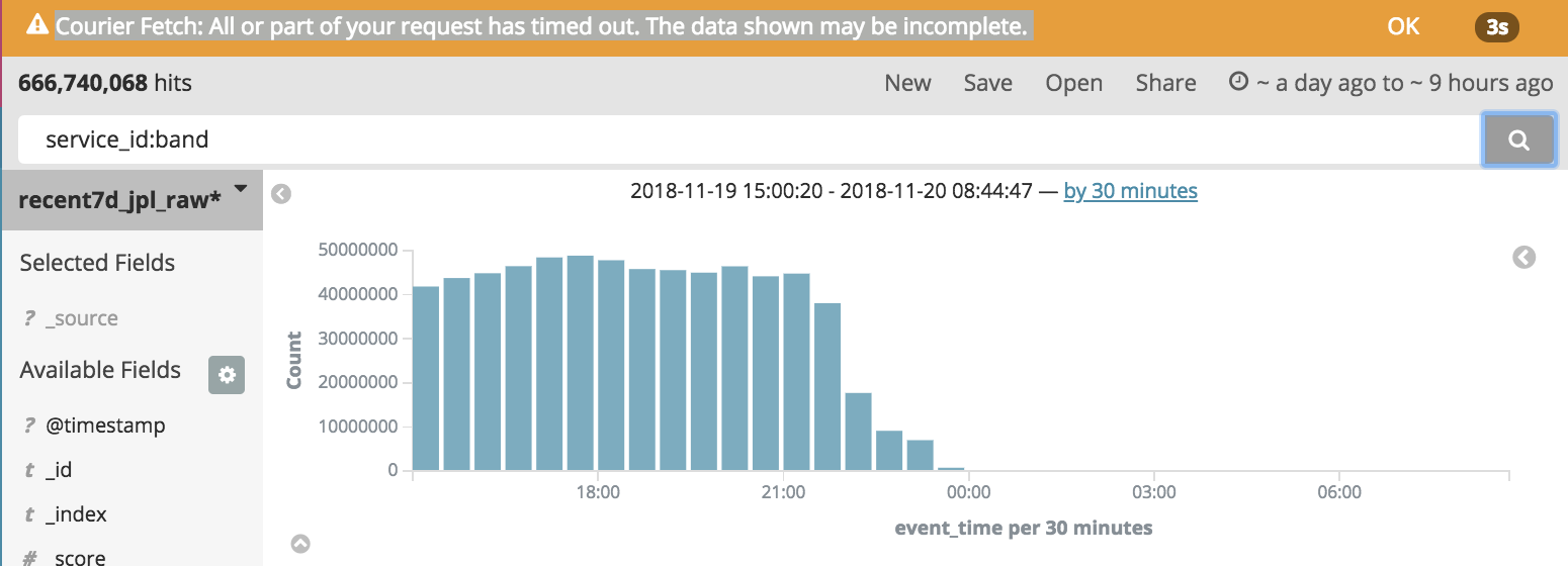 Courier Fetch Timeout - Kibana - Discuss the Elastic Stack