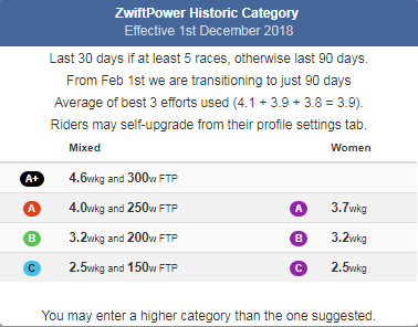 Ranking levels? - General Discussion - Zwift Forums