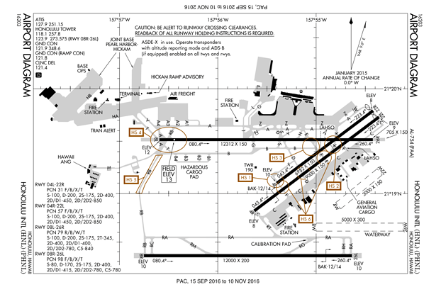 HNL_-_FAA_airport_diagram