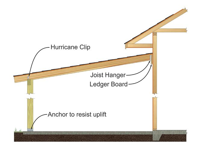 Shed-RoofB