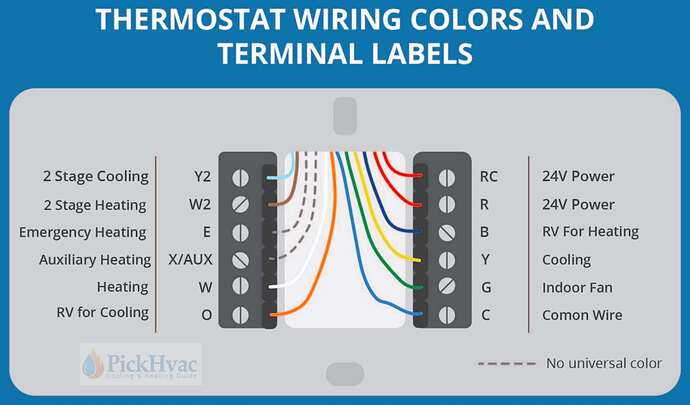 thermostat-wiring-colors-to-labels