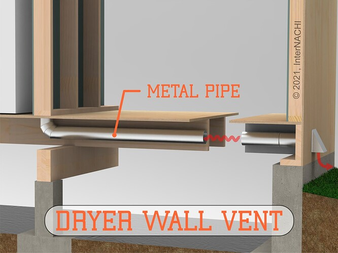 Dryer Wall Vent