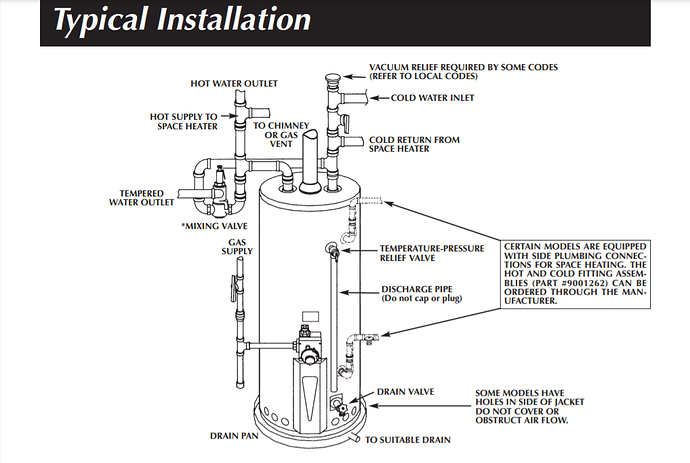 water heater as boiler