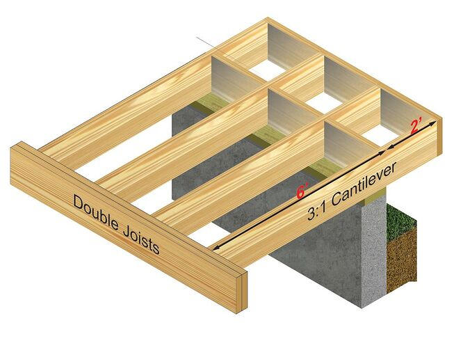 Cantilevered-Floor-Joints