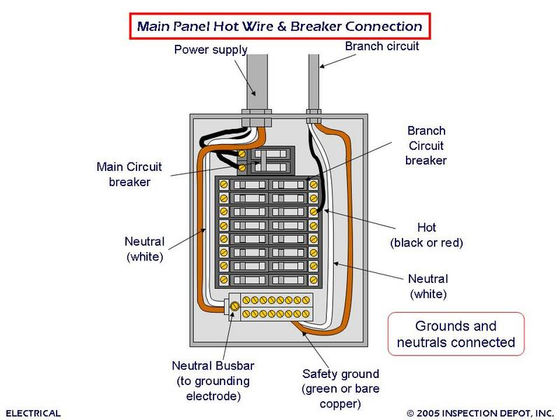 electric panel electrical inspections internachi�️ forum Electric Brew Panel Diagram