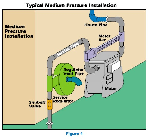 Gas regulator2.jpg