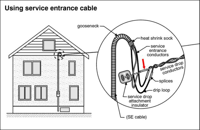 SE Cable With Gooseneck.jpg