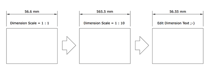 Decimal places in dimension - LayOut - SketchUp Community