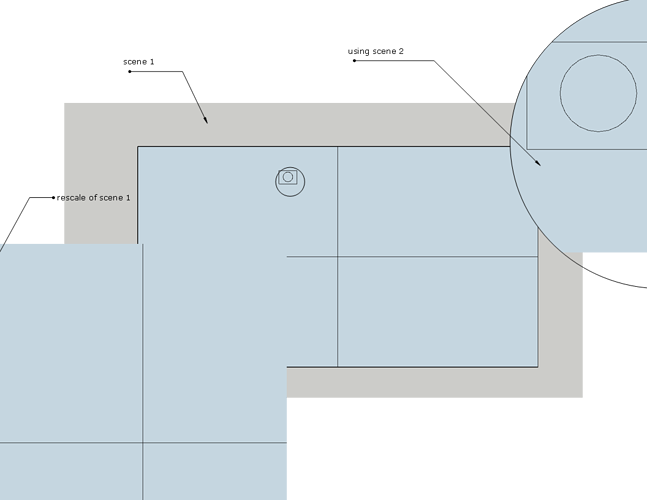 layout%20scale