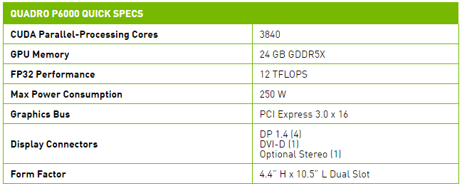 PC desktop system recommendations for rendering with GPU