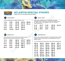 EPAtlantis_Special_Stages