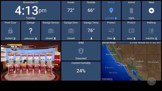 Home Automation Dashboard (HAD) - Projects & Stories