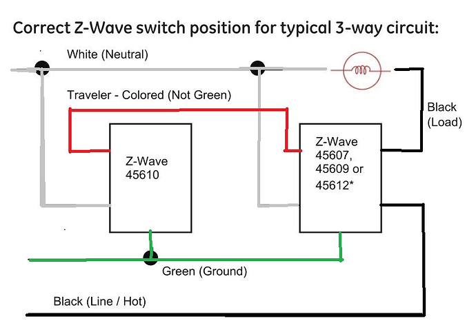 3-way wiring with power through light fixture - am I on the