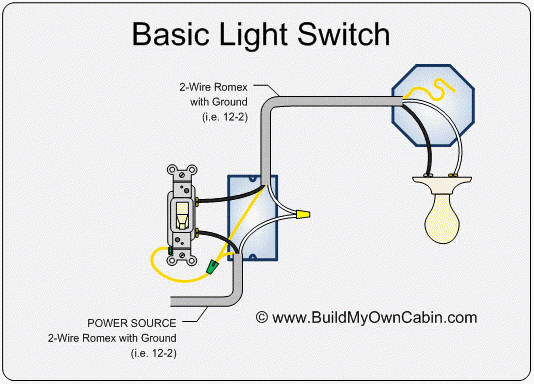 automated switches what should my wiring look like? (us house wiring switch hot or neutral house wiring switch #5