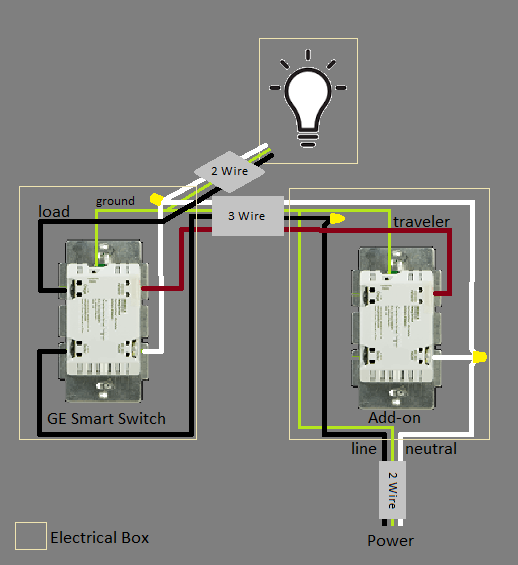 FAQ] GE 3-Way Wiring - FAQ - SmartThings Community  Switches Light Wiring Diagram on