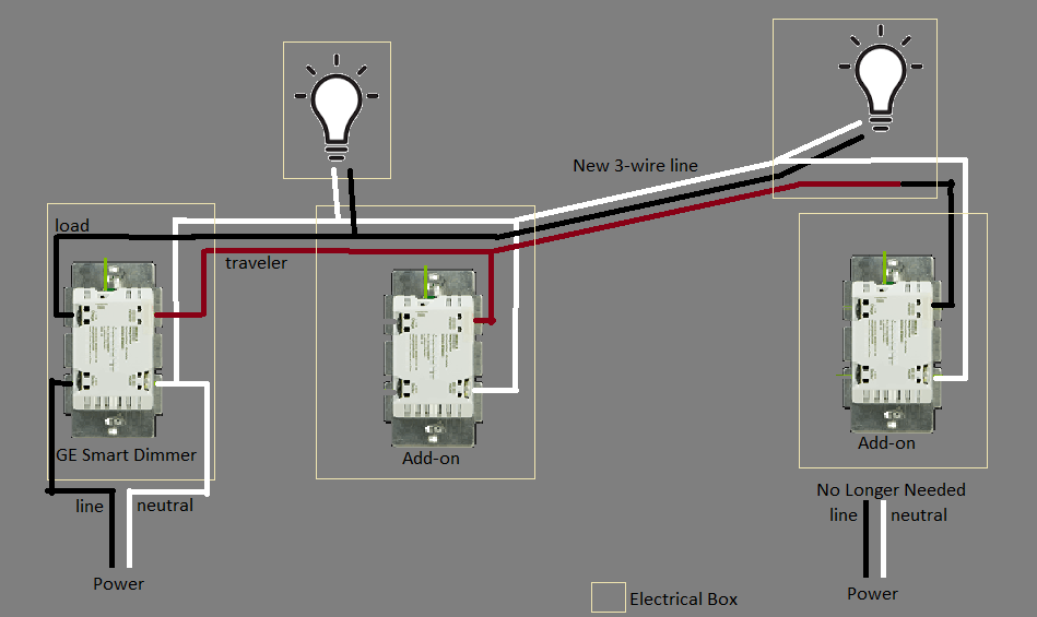 Change 3 way switch to 4 way with smart dimmers - Devices ... on