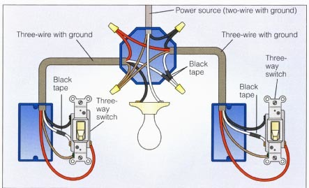 Automated 3-way Switches: What should my wiring look like ... on