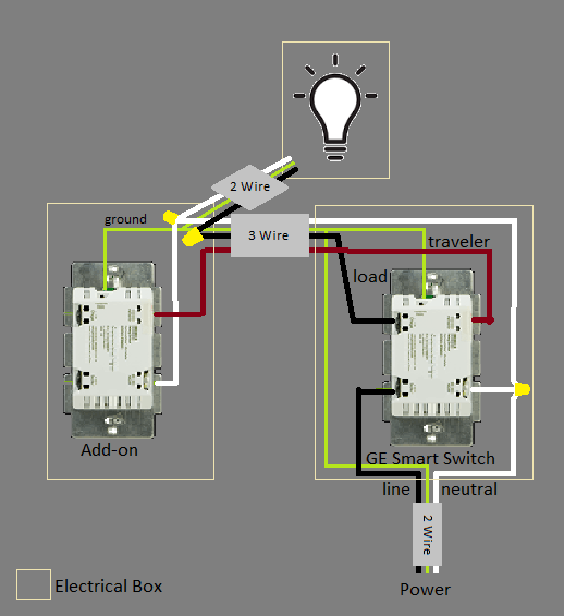 FAQ] GE 3-Way Wiring - FAQ - SmartThings Community  Way Wiring Diagram Options on