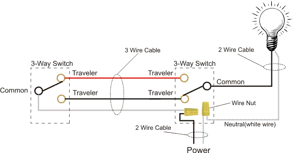 3-way switch with z-wave relay - Devices & Integrations ... on