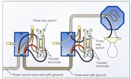 house switch wiring wiring diagram article  house light switch wiring diagram #12