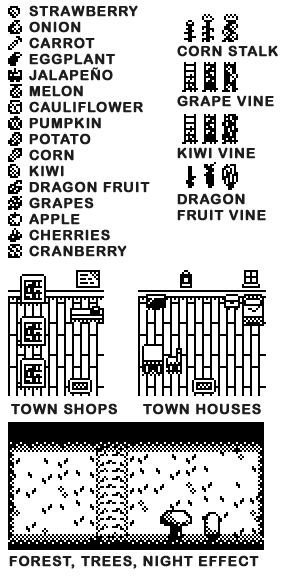 Fruits-forest-town