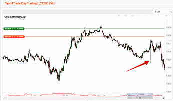 USDCAD%20Stop%20hit