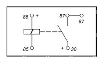 pin 30 = switched -72v - when on - gem is on - org/green pin 87a = constant  -72v - red/green - pin 1 of charger  pin 86 = 12v ground
