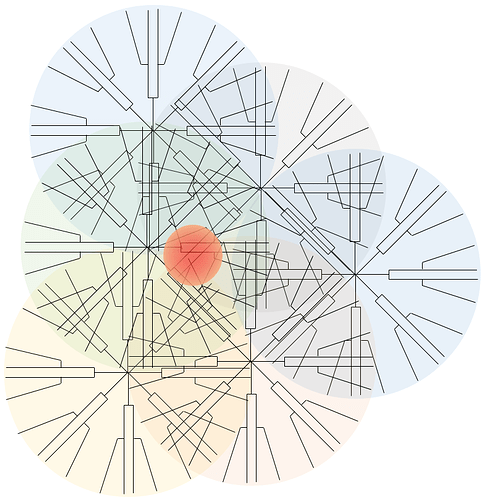 Overlapping%20receptive%20fields%20with%20axon%20activation%20field