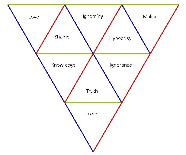 nine triangles.jpg