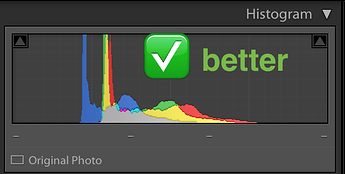 histogram-better