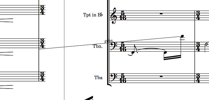 gliss notation