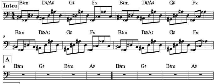 Transposed from Bm by augmented unison.png