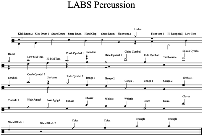 LABS Percussion