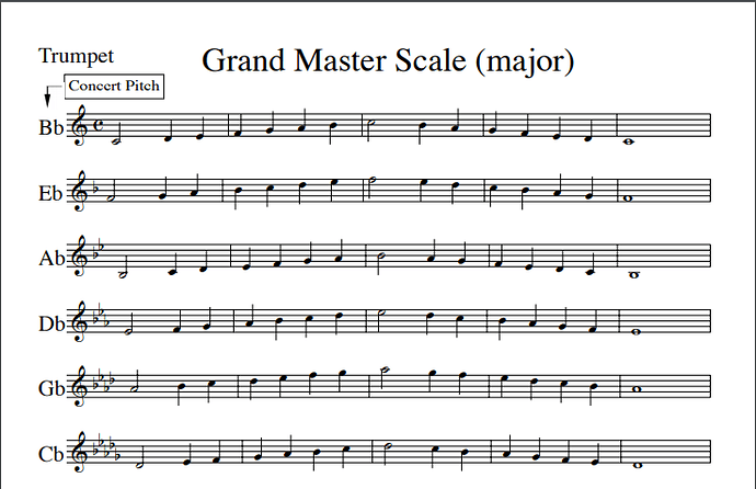 Trumpet Scale example.png