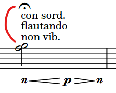 Dorico Request Playing Technique Note Head Attachment Property.png