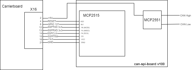 1228-tegra-can-spi-pins-1.png