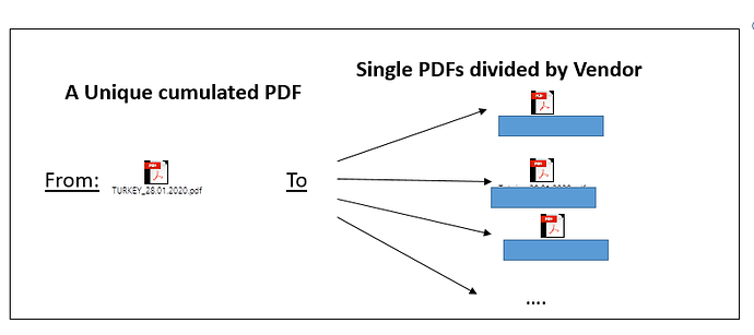 PDF_From_Unique_to_Multiple