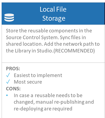 Reusable Component approach - Local file storage - Random
