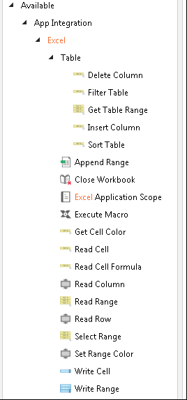 How to keep the format ( i e  - colors ) of an Excel sheet into a