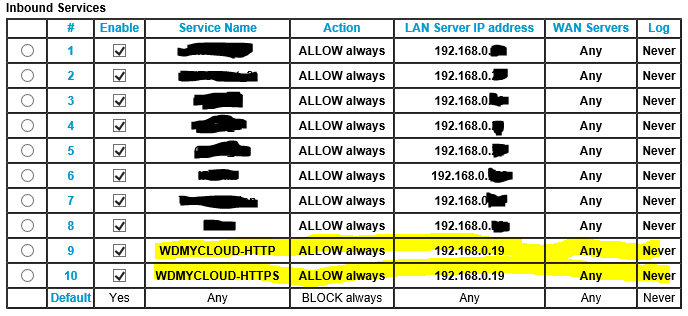 Port Forwarding Not Working? - My Cloud - WD Community
